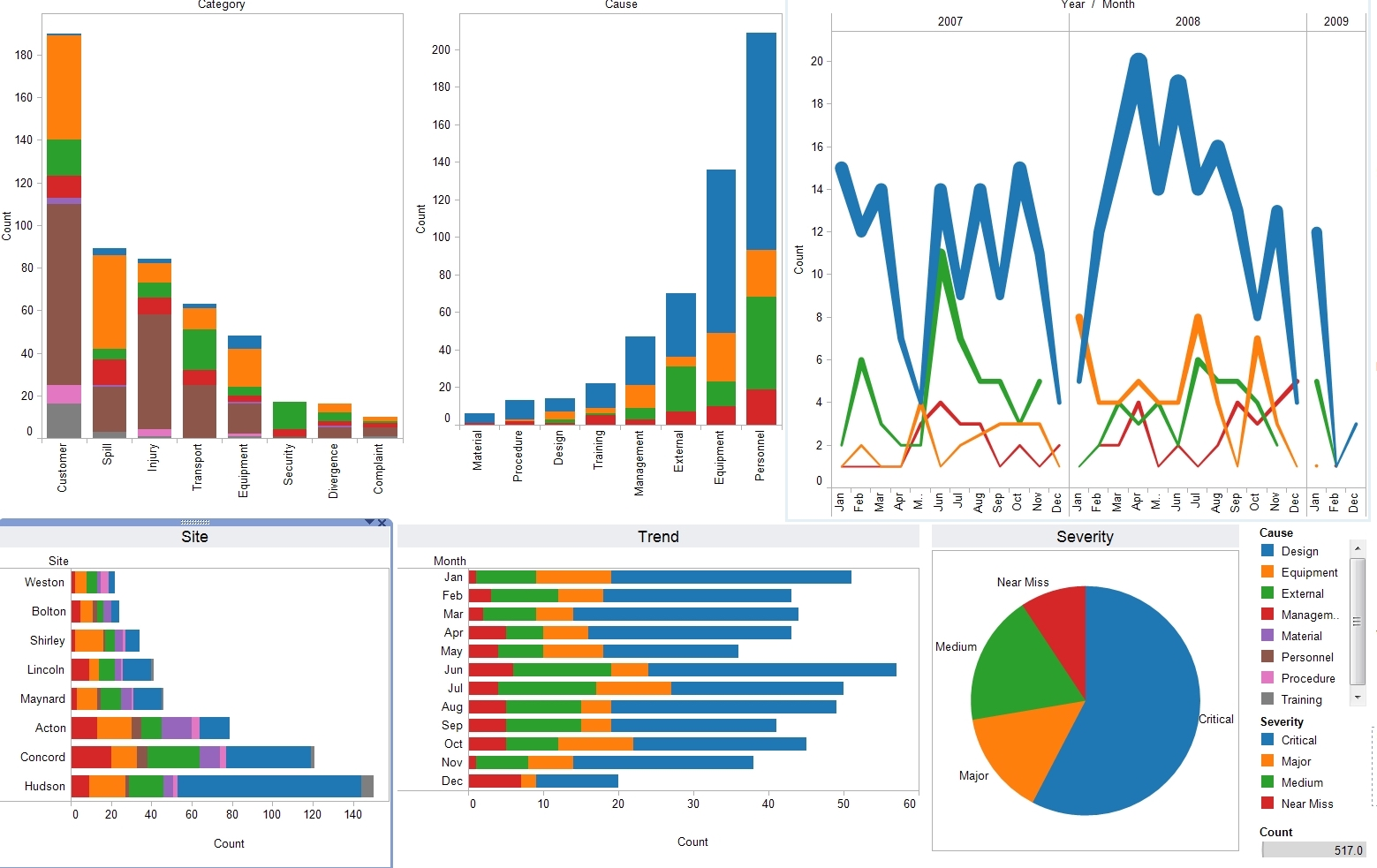 datavisualisation-les-logiciels-en-vogue
